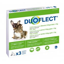Duoflect Chat/Chien Pipettes